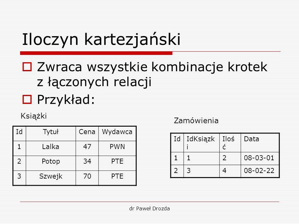dr Paweł Drozda Iloczyn kartezjański Zwraca wszystkie kombinacje krotek z łączonych relacji Przykład: IdTytułCenaWydawca 1Lalka47PWN 2Potop34PTE 3Szwe