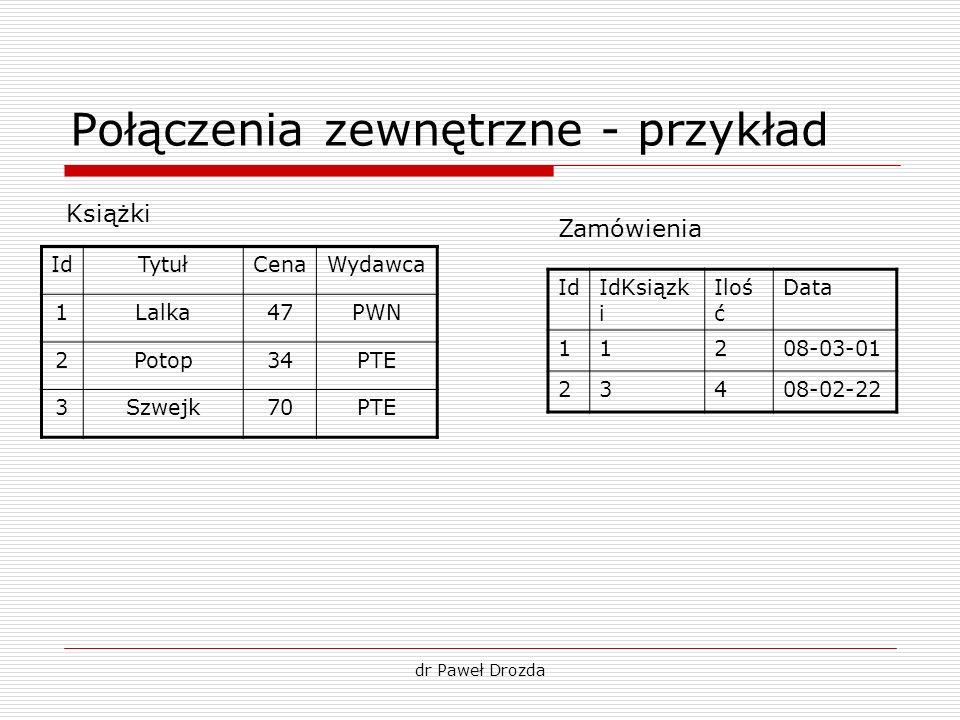 dr Paweł Drozda Połączenia zewnętrzne - przykład IdTytułCenaWydawca 1Lalka47PWN 2Potop34PTE 3Szwejk70PTE Książki IdIdKsiązk i Iloś ć Data 11208-03-01