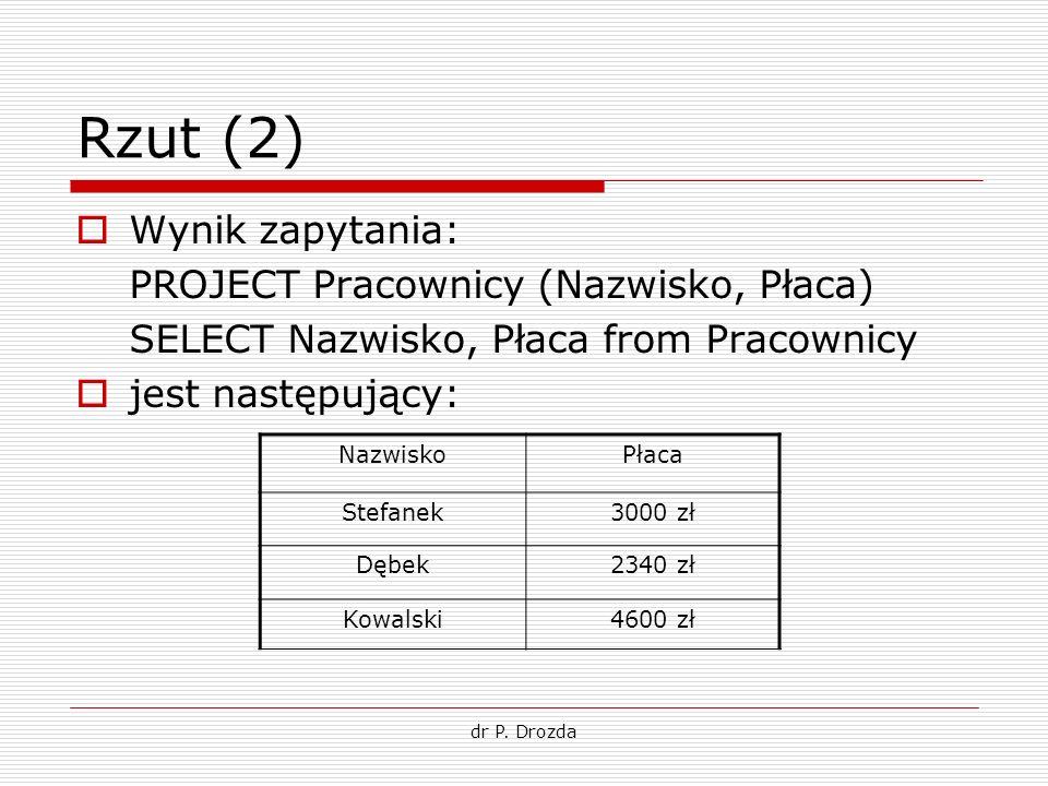 dr P. Drozda Rzut (2) Wynik zapytania: PROJECT Pracownicy (Nazwisko, Płaca) SELECT Nazwisko, Płaca from Pracownicy jest następujący: NazwiskoPłaca Ste