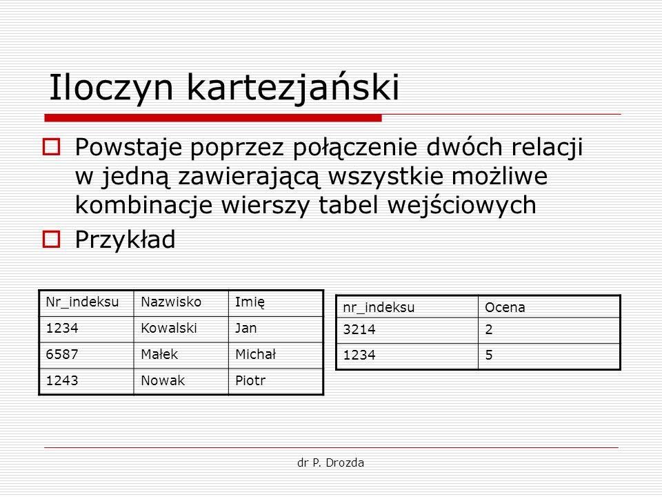 dr P. Drozda Iloczyn kartezjański Powstaje poprzez połączenie dwóch relacji w jedną zawierającą wszystkie możliwe kombinacje wierszy tabel wejściowych