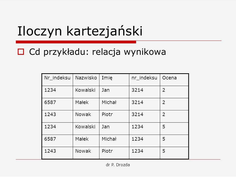dr P. Drozda Iloczyn kartezjański Cd przykładu: relacja wynikowa Nr_indeksuNazwiskoImięnr_indeksuOcena 1234KowalskiJan32142 6587MałekMichał32142 1243N