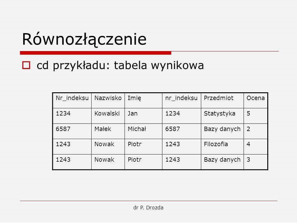 dr P. Drozda Równozłączenie cd przykładu: tabela wynikowa Nr_indeksuNazwiskoImięnr_indeksuPrzedmiotOcena 1234KowalskiJan1234Statystyka5 6587MałekMicha