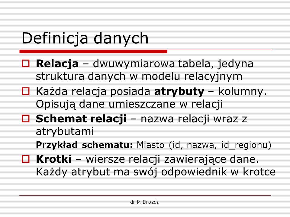 dr P. Drozda Definicja danych Relacja – dwuwymiarowa tabela, jedyna struktura danych w modelu relacyjnym Każda relacja posiada atrybuty – kolumny. Opi
