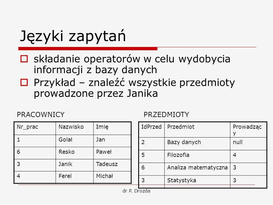 dr P. Drozda Języki zapytań składanie operatorów w celu wydobycia informacji z bazy danych Przykład – znaleźć wszystkie przedmioty prowadzone przez Ja