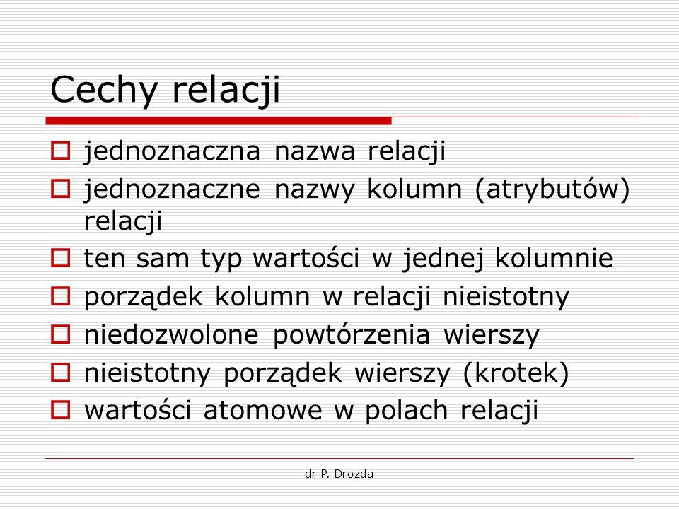 Cechy relacji jednoznaczna nazwa relacji jednoznaczne nazwy kolumn (atrybutów) relacji ten sam typ wartości w jednej kolumnie porządek kolumn w relacj