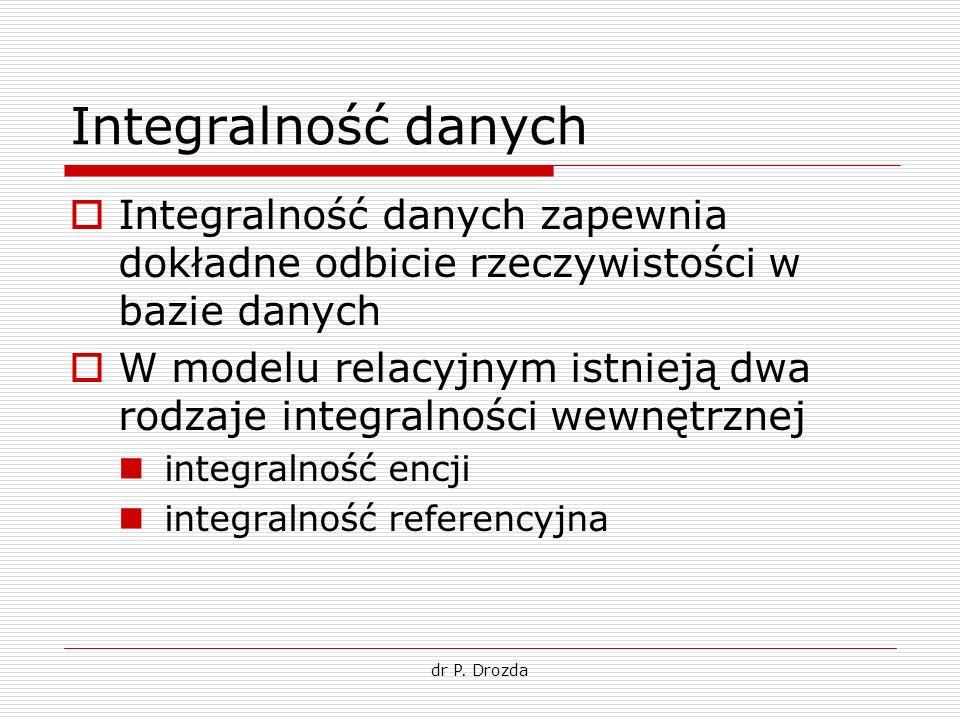 dr P. Drozda Integralność danych Integralność danych zapewnia dokładne odbicie rzeczywistości w bazie danych W modelu relacyjnym istnieją dwa rodzaje