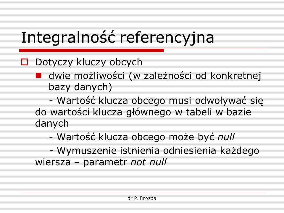 dr P. Drozda Integralność referencyjna Dotyczy kluczy obcych dwie możliwości (w zależności od konkretnej bazy danych) - Wartość klucza obcego musi odw