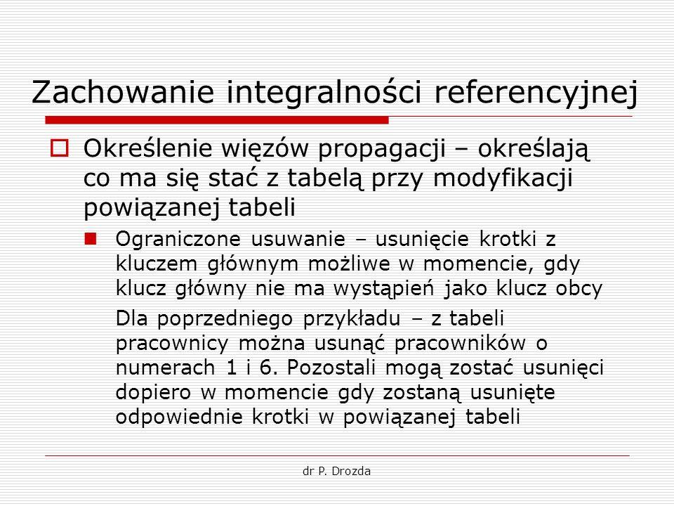 dr P. Drozda Zachowanie integralności referencyjnej Określenie więzów propagacji – określają co ma się stać z tabelą przy modyfikacji powiązanej tabel