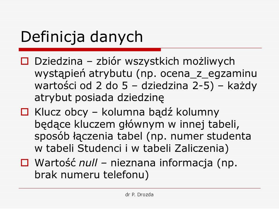 dr P. Drozda Definicja danych Dziedzina – zbiór wszystkich możliwych wystąpień atrybutu (np. ocena_z_egzaminu wartości od 2 do 5 – dziedzina 2-5) – ka