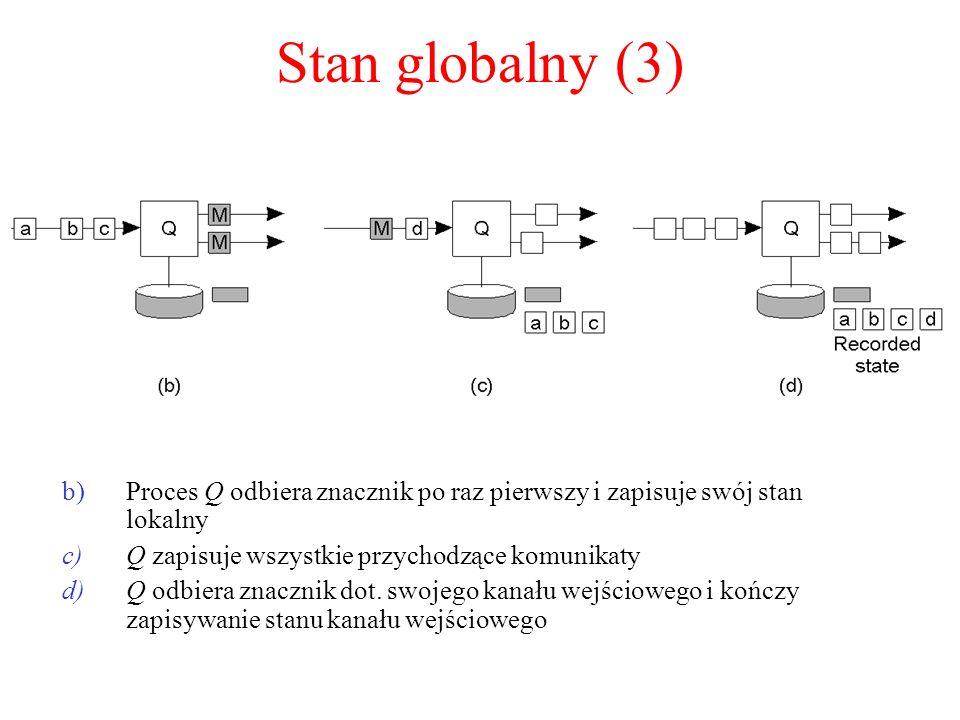 Stan globalny (3) b)Proces Q odbiera znacznik po raz pierwszy i zapisuje swój stan lokalny c)Q zapisuje wszystkie przychodzące komunikaty d)Q odbiera
