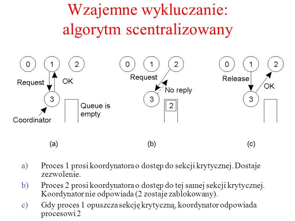 Wzajemne wykluczanie: algorytm scentralizowany a)Proces 1 prosi koordynatora o dostęp do sekcji krytycznej. Dostaje zezwolenie. b)Proces 2 prosi koord