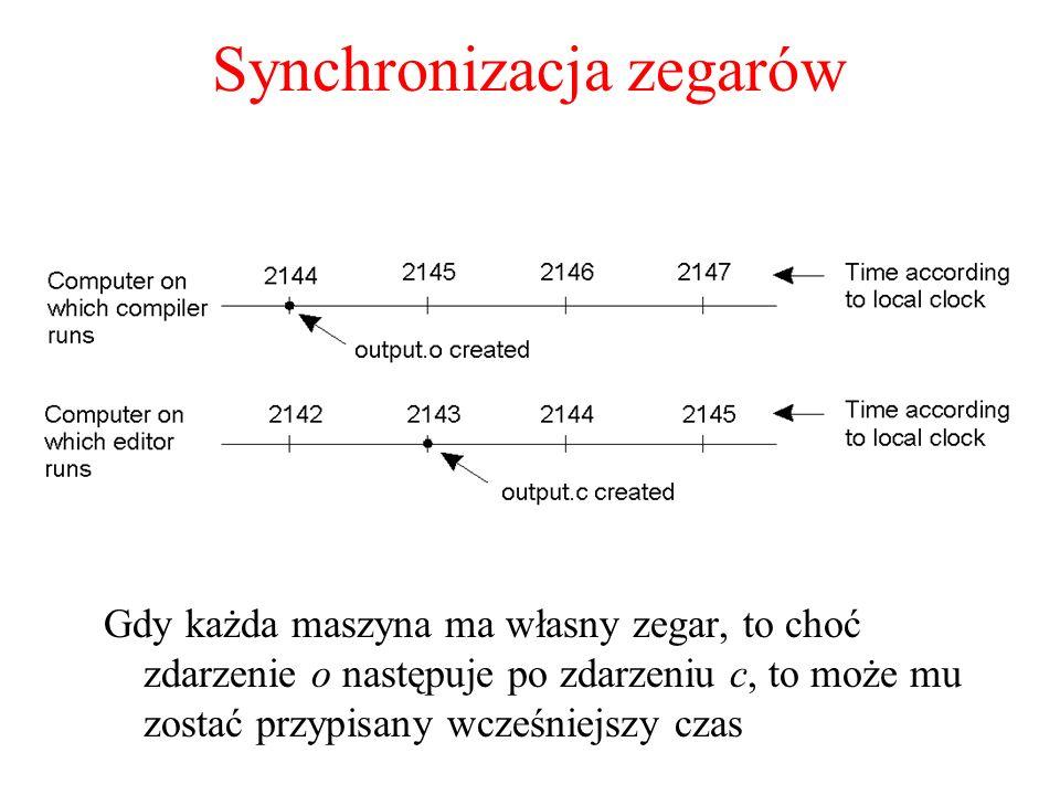 Synchronizacja zegarów Gdy każda maszyna ma własny zegar, to choć zdarzenie o następuje po zdarzeniu c, to może mu zostać przypisany wcześniejszy czas