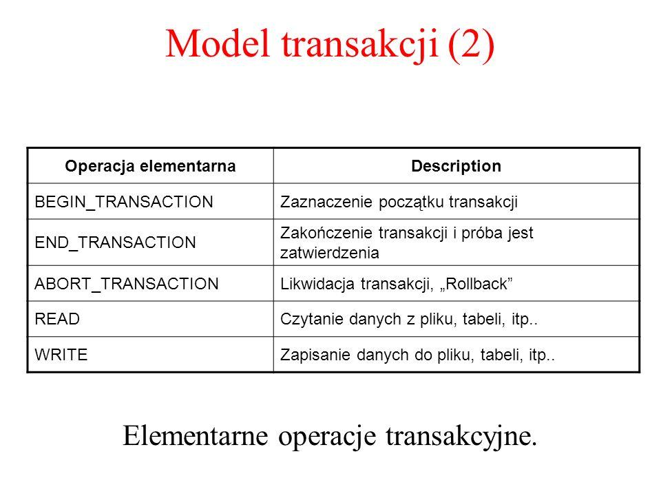Model transakcji (2) Elementarne operacje transakcyjne. Operacja elementarnaDescription BEGIN_TRANSACTIONZaznaczenie początku transakcji END_TRANSACTI