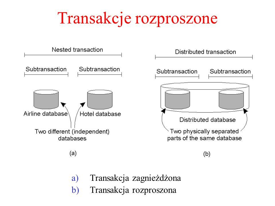 Transakcje rozproszone a)Transakcja zagnieżdżona b)Transakcja rozproszona