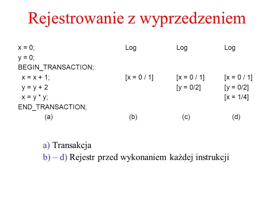 Rejestrowanie z wyprzedzeniem a) Transakcja b) – d) Rejestr przed wykonaniem każdej instrukcji x = 0; y = 0; BEGIN_TRANSACTION; x = x + 1; y = y + 2 x