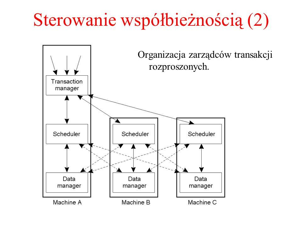 Sterowanie współbieżnością (2) Organizacja zarządców transakcji rozproszonych.