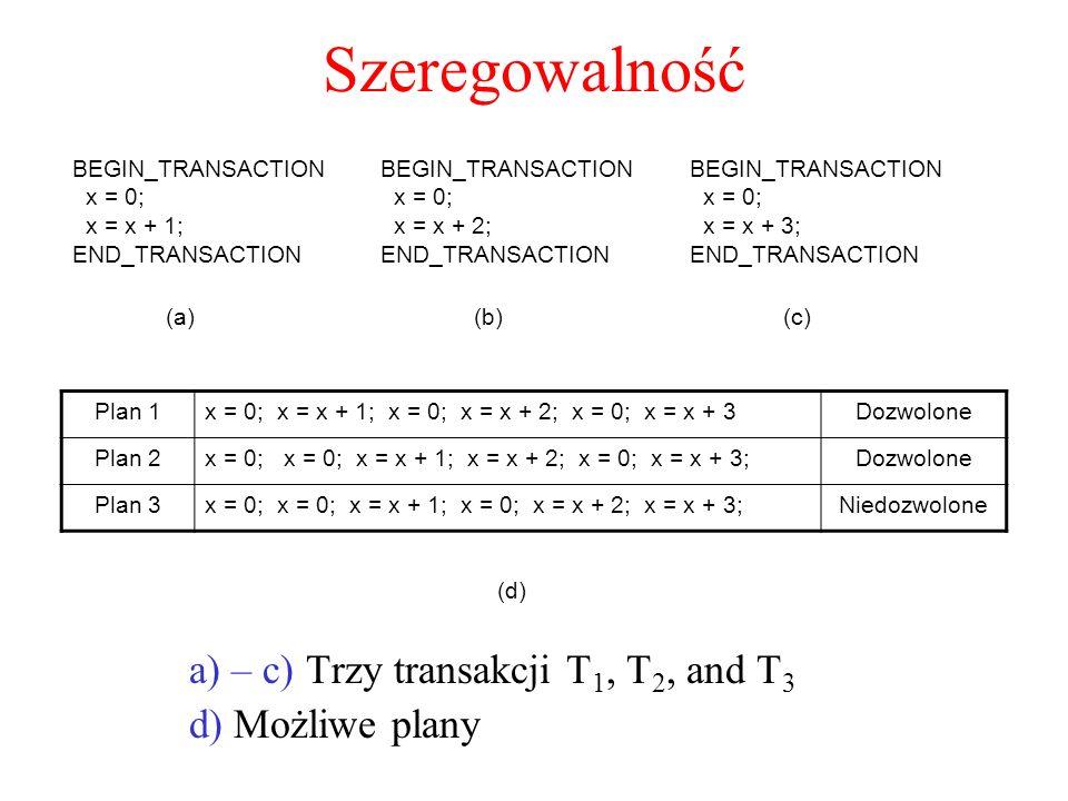 Szeregowalność a) – c) Trzy transakcji T 1, T 2, and T 3 d) Możliwe plany BEGIN_TRANSACTION x = 0; x = x + 1; END_TRANSACTION (a) BEGIN_TRANSACTION x