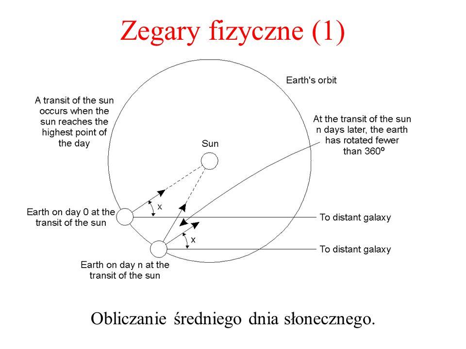 Zegary fizyczne (2) Sekundy TAI, w odróżnieniu od sekund słonecznych mają stałą długość.