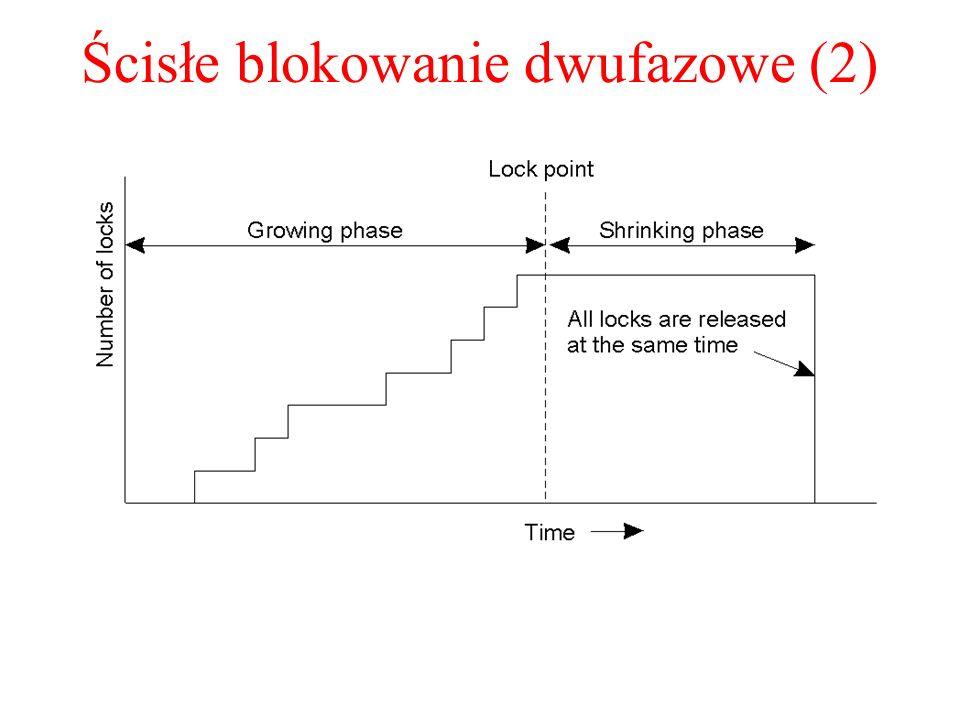 Ścisłe blokowanie dwufazowe (2)