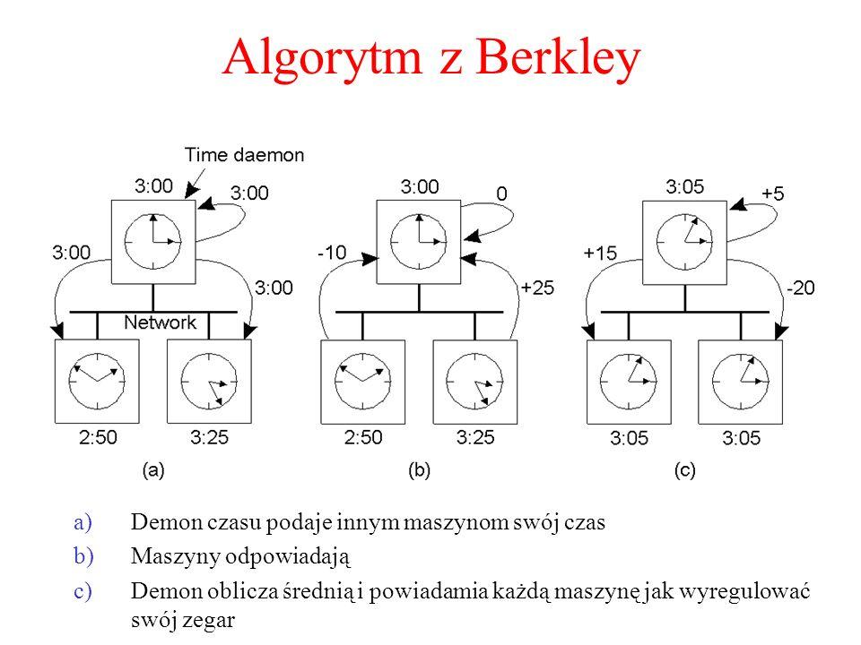 Algorytm z Berkley a)Demon czasu podaje innym maszynom swój czas b)Maszyny odpowiadają c)Demon oblicza średnią i powiadamia każdą maszynę jak wyregulo