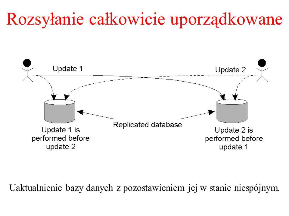 Rozsyłanie całkowicie uporządkowane Uaktualnienie bazy danych z pozostawieniem jej w stanie niespójnym.