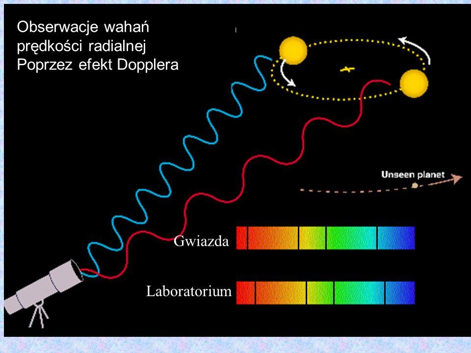 Gwiazda Laboratorium Obserwacje wahań prędkości radialnej Poprzez efekt Dopplera