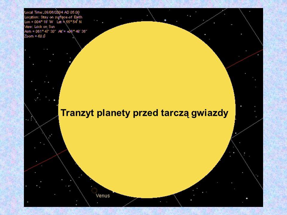 Tranzyt planety przed tarczą gwiazdy