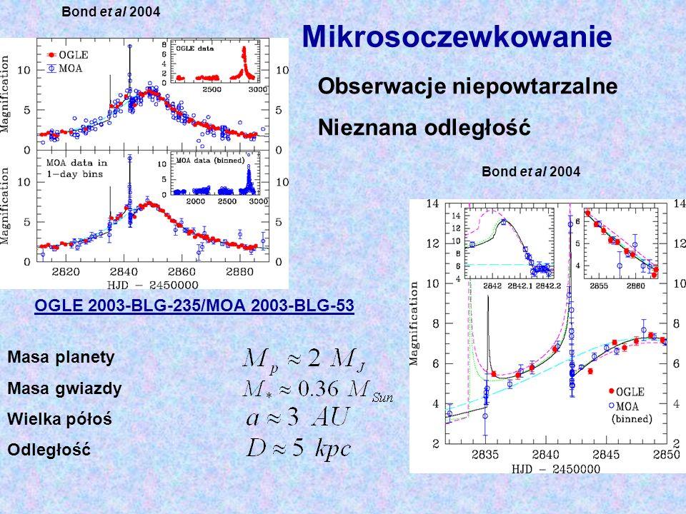 Obserwacje niepowtarzalne Nieznana odległość Bond et al 2004 OGLE 2003-BLG-235/MOA 2003-BLG-53 Masa planety Masa gwiazdy Wielka półoś Odległość