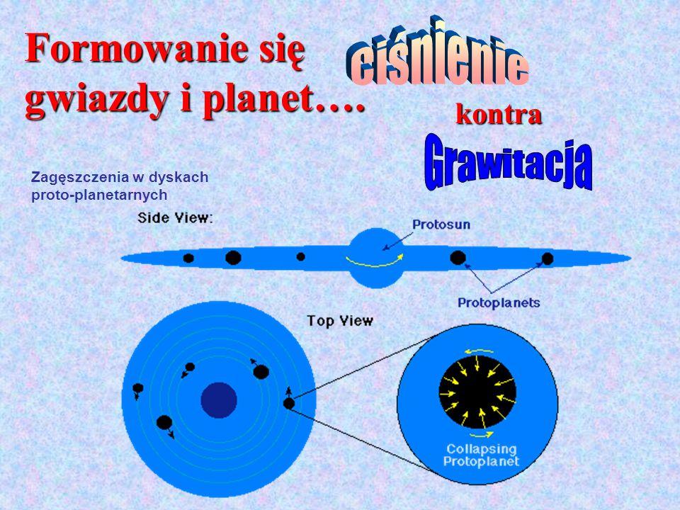 kontra Zagęszczenia w dyskach proto-planetarnych
