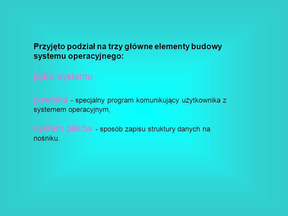 Przyjęto podział na trzy główne elementy budowy systemu operacyjnego: jądro systemu powłoka - specjalny program komunikujący użytkownika z systemem op