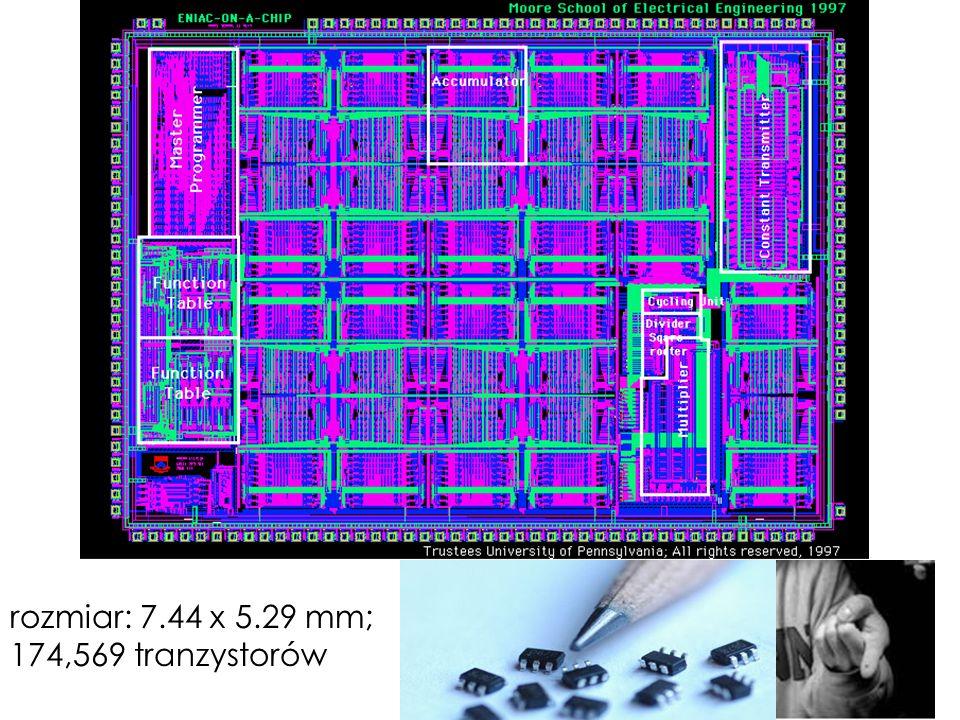 rozmiar: 7.44 x 5.29 mm; 174,569 tranzystorów