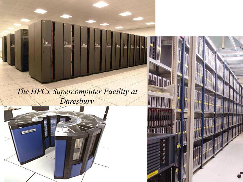 The HPCx Supercomputer Facility at Daresbury