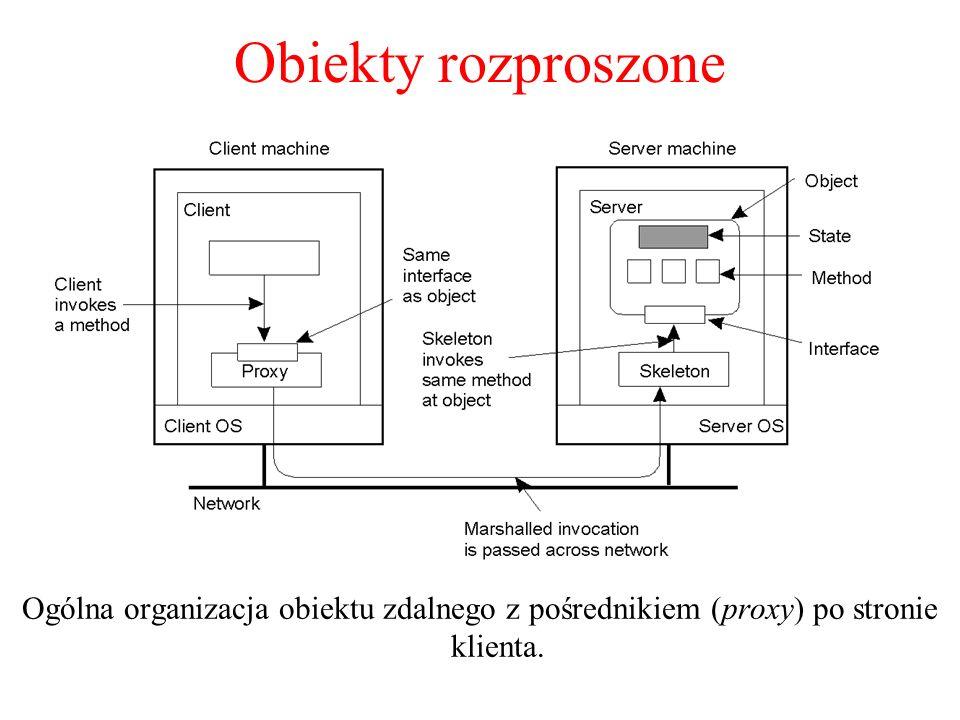 Obiekty rozproszone Ogólna organizacja obiektu zdalnego z pośrednikiem (proxy) po stronie klienta. 2-16