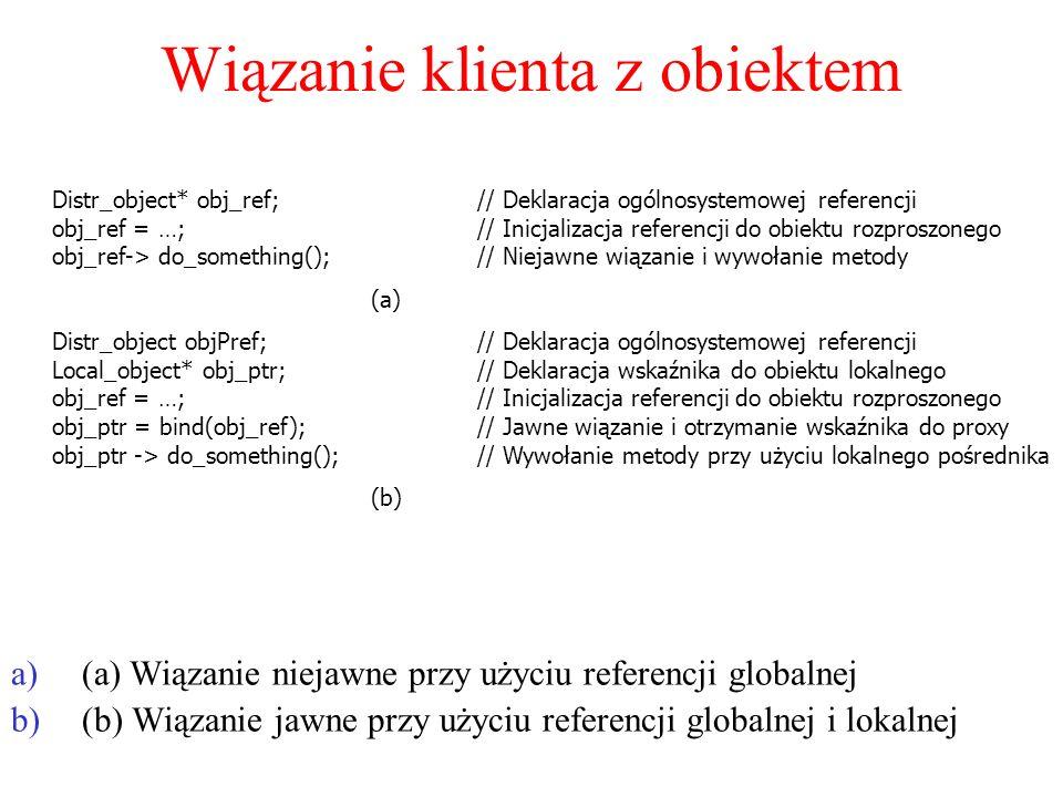 Wiązanie klienta z obiektem a)(a) Wiązanie niejawne przy użyciu referencji globalnej b)(b) Wiązanie jawne przy użyciu referencji globalnej i lokalnej
