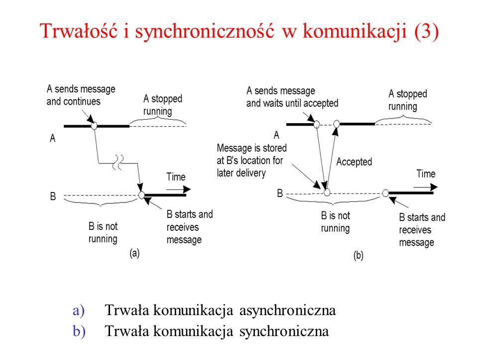 Trwałość i synchroniczność w komunikacji (3) a)Trwała komunikacja asynchroniczna b)Trwała komunikacja synchroniczna 2-22.1