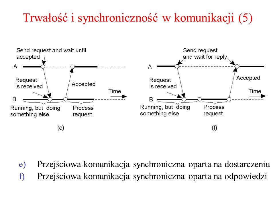 Trwałość i synchroniczność w komunikacji (5) e)Przejściowa komunikacja synchroniczna oparta na dostarczeniu f)Przejściowa komunikacja synchroniczna op