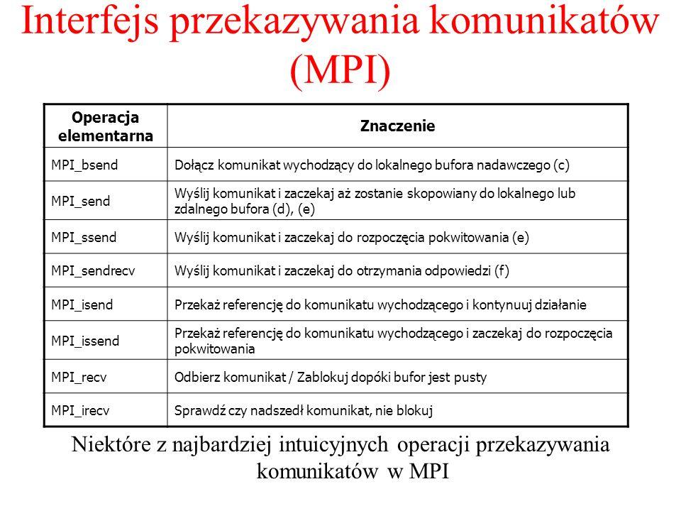 Interfejs przekazywania komunikatów (MPI) Niektóre z najbardziej intuicyjnych operacji przekazywania komunikatów w MPI Operacja elementarna Znaczenie