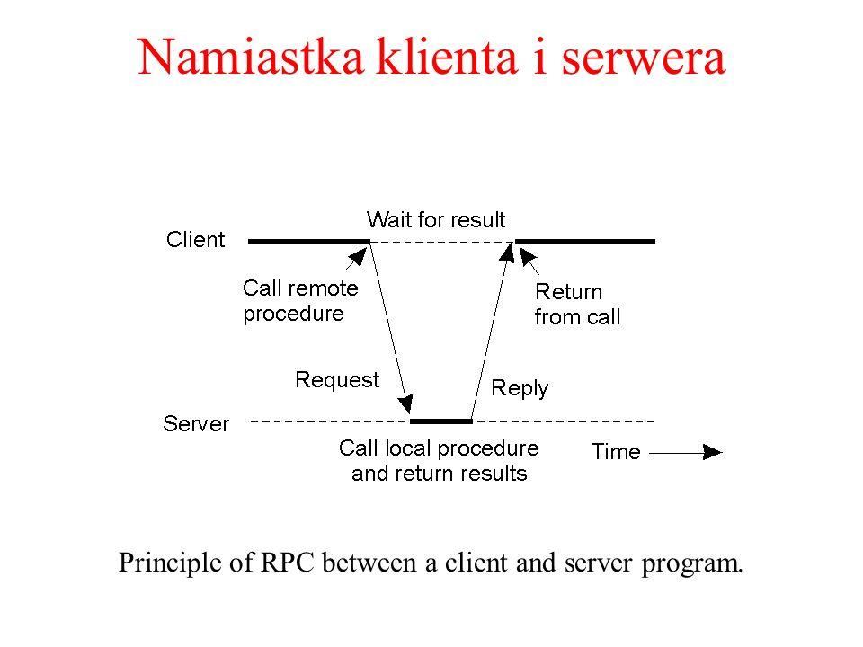 Kolejne kroki w RPC 1.Procedura klienta (PK) wywołuje namiastkę klienta (NK) 2.NK buduje komunikat i przesyła go do zdalnego SO (ZSO), blokuje się 3.ZSO przekazuje komunikat namiastce serwera (NS) 4.NS wywołuje procedure serwera (PS) 5.PS wykonuje zadanie i zwraca wynik NS 6.NS używa SO do wysłania komunikatu do NK 7.SO klienta przekazuje komunikat do NK 8.NK rozpakowuje komunikat i zwraca go do PK