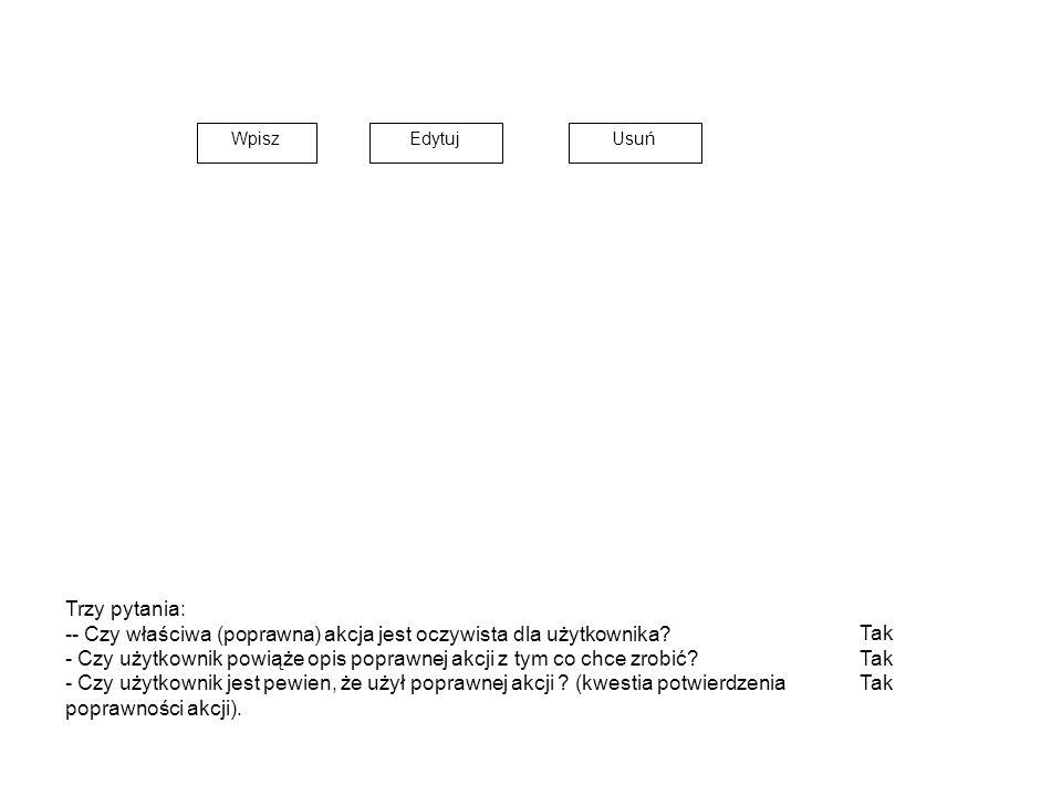 WpiszEdytujUsuń Tak Trzy pytania: -- Czy właściwa (poprawna) akcja jest oczywista dla użytkownika.