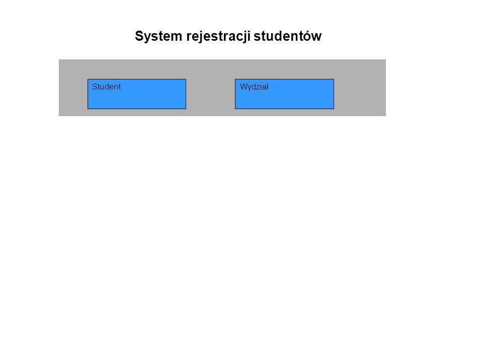 StudentWydział System rejestracji studentów