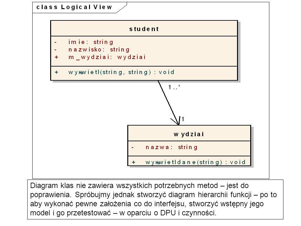 Diagram klas nie zawiera wszystkich potrzebnych metod – jest do poprawienia.