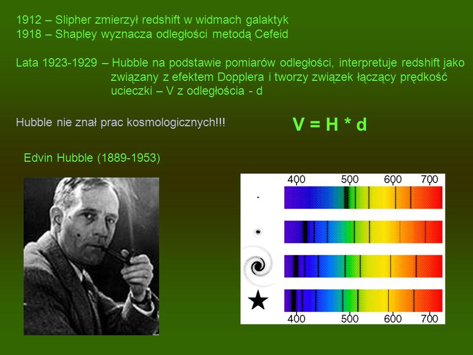 1912 – Slipher zmierzył redshift w widmach galaktyk 1918 – Shapley wyznacza odległości metodą Cefeid Lata 1923-1929 – Hubble na podstawie pomiarów odl