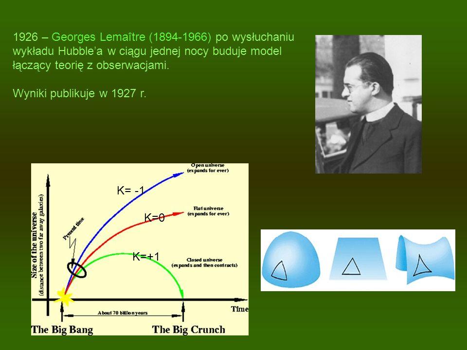 K= -1 K=0 K=+1 1926 – Georges Lemaître (1894-1966) po wysłuchaniu wykładu Hubblea w ciągu jednej nocy buduje model łączący teorię z obserwacjami. Wyni