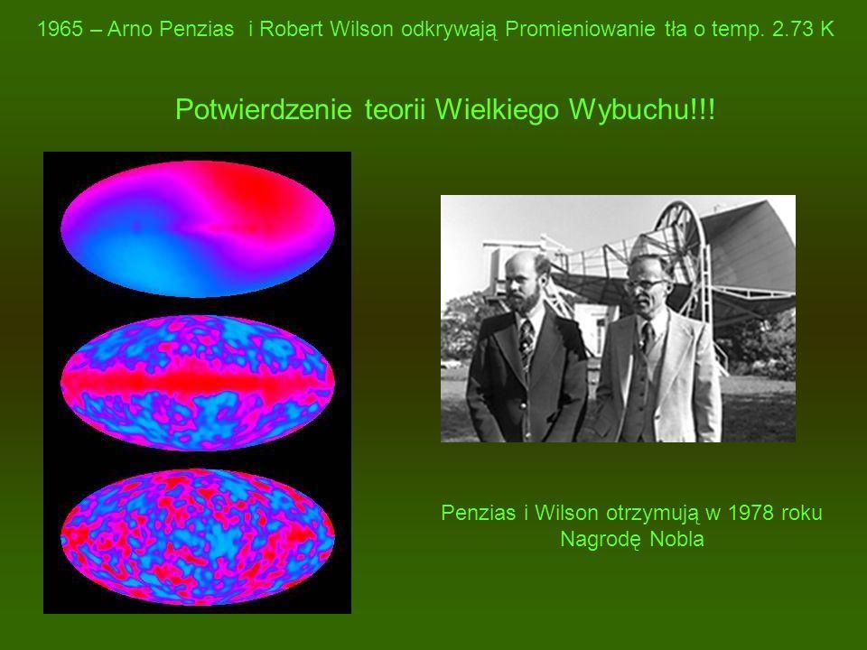 1965 – Arno Penzias i Robert Wilson odkrywają Promieniowanie tła o temp. 2.73 K Potwierdzenie teorii Wielkiego Wybuchu!!! Penzias i Wilson otrzymują w
