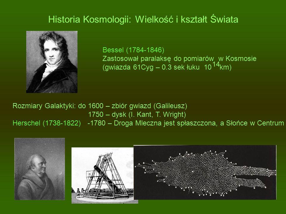 Historia Kosmologii: Wielkość i kształt Świata Bessel (1784-1846) Zastosował paralaksę do pomiarów w Kosmosie (gwiazda 61Cyg – 0.3 sek łuku 10 km) 14