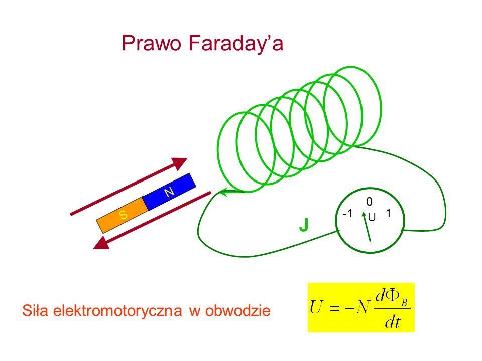 Prawo Faradaya Siła elektromotoryczna w obwodzie J 0 1 U S N