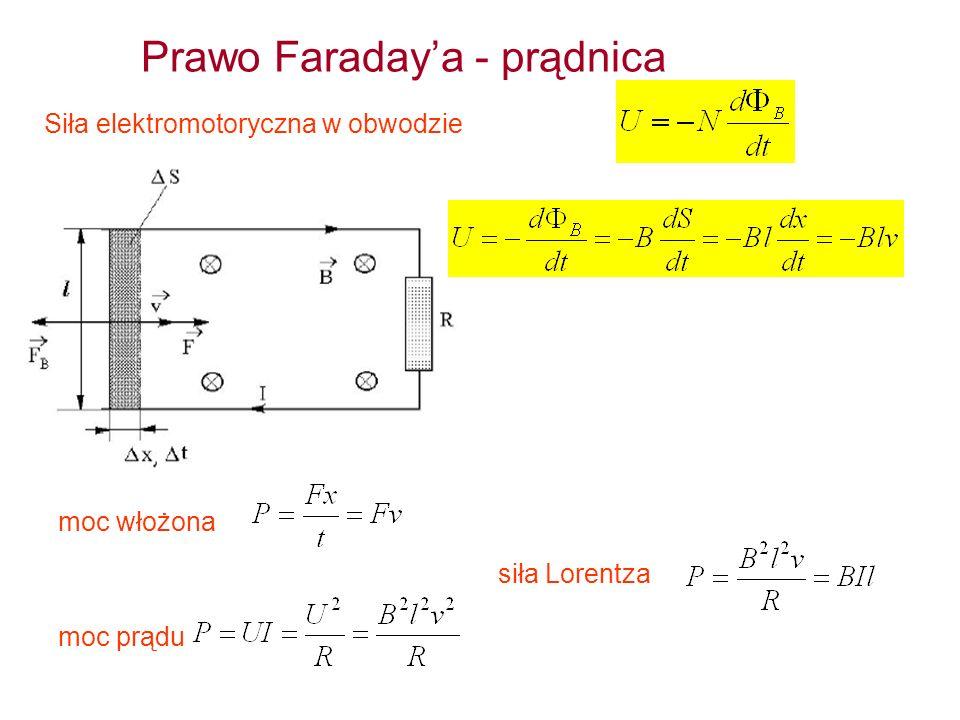 Prawo Faradaya - prądnica Siła elektromotoryczna w obwodzie moc włożona moc prądu siła Lorentza