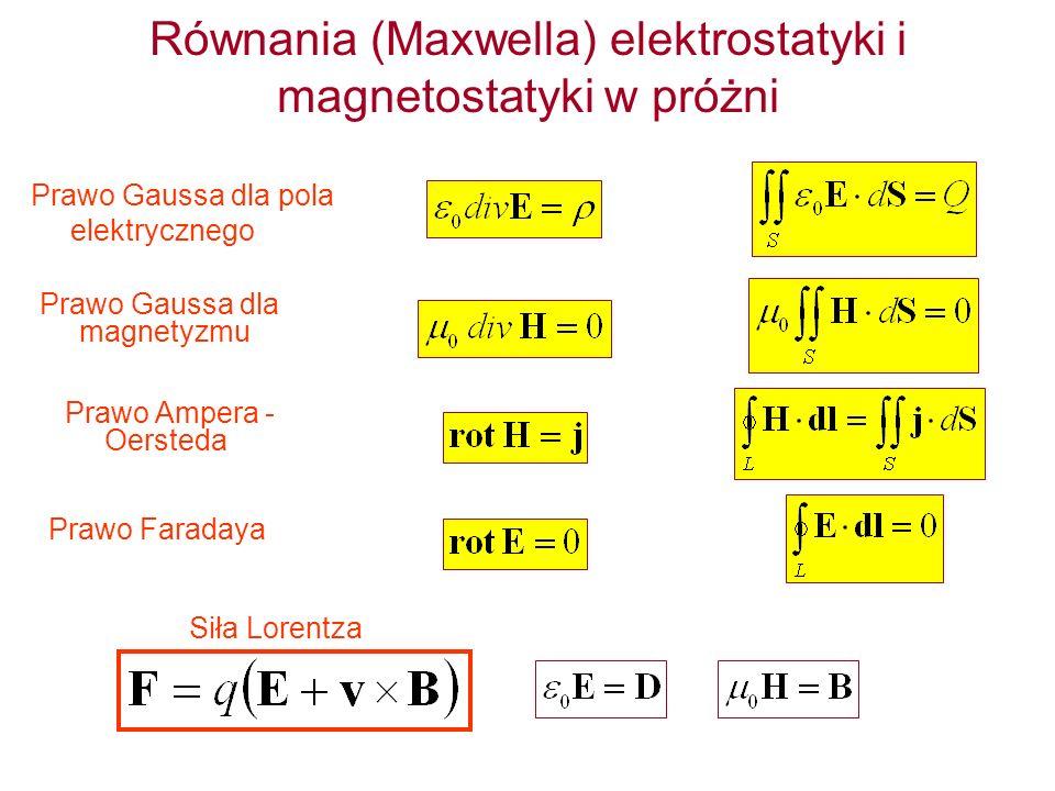Równania (Maxwella) elektrostatyki i magnetostatyki w próżni Prawo Gaussa dla magnetyzmu Prawo Gaussa dla pola elektrycznego Prawo Ampera - Oersteda P