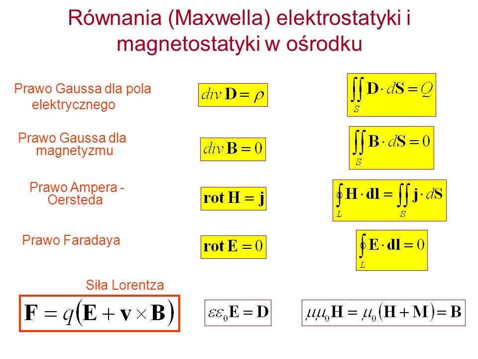 Równania (Maxwella) elektrostatyki i magnetostatyki w ośrodku Prawo Gaussa dla magnetyzmu Prawo Gaussa dla pola elektrycznego Prawo Ampera - Oersteda