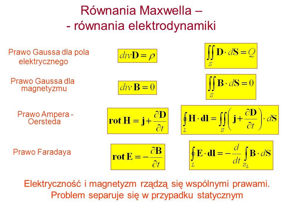 Równania Maxwella – - równania elektrodynamiki Prawo Gaussa dla magnetyzmu Prawo Gaussa dla pola elektrycznego Prawo Ampera - Oersteda Prawo Faradaya